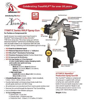 A.S.I. 7700T HVLP Spray Gun (with Overspray Control)