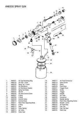 Apollo ANB300 Spares Selector